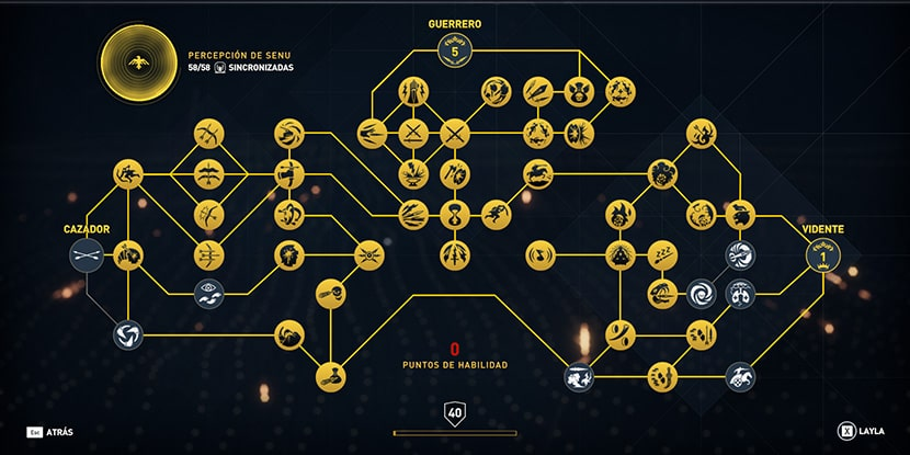 Árbol de talentos de Assassin's Creed: Origins