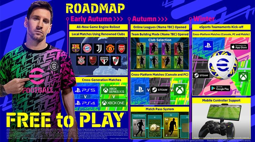 Planes de futuro de Konami para eFootball durante 2021.